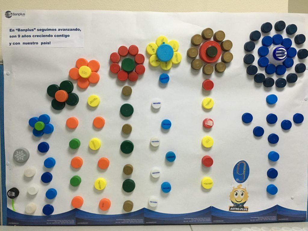 9 ac3b1os creciendo 1024x768 - En Banplus sumamos energía y creatividad con tapitas de plástico
