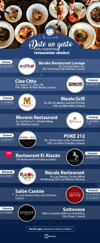 Boeltin Restaurant Presidents 422x1024 - Date un gusto con nuestros restaurantes aliados | Exclusivo para President's Club