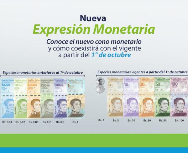 Blog Convivencia conos monetarios 4 600x490 - Conoce los horarios de nuestros servicios durante el ajuste de la Nueva Expresión Monetaria
